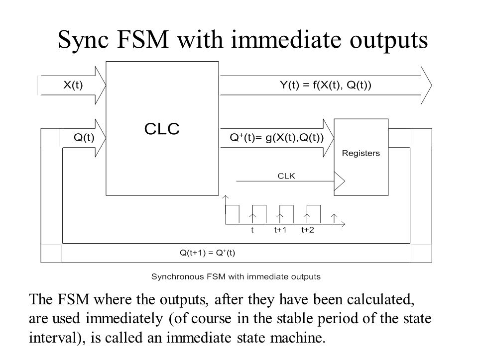 Sync FSM with immediate outputs