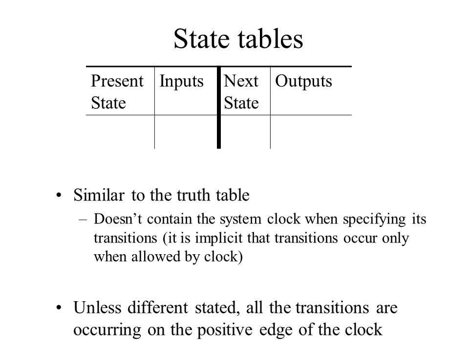 State tables Present State Inputs Next State Outputs
