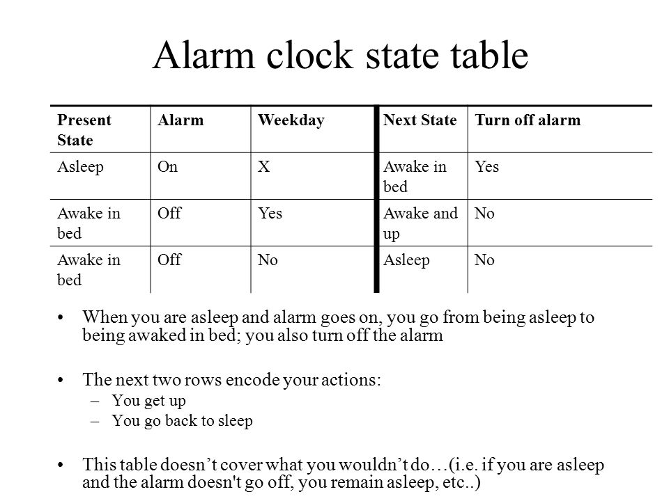 Alarm clock state table