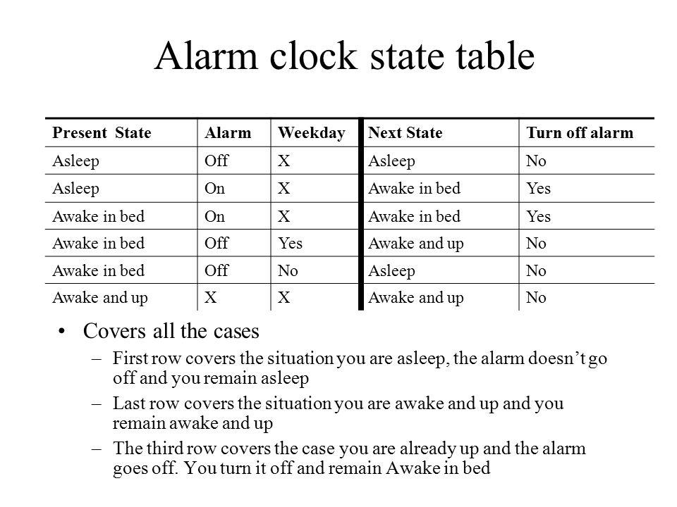 Alarm clock state table