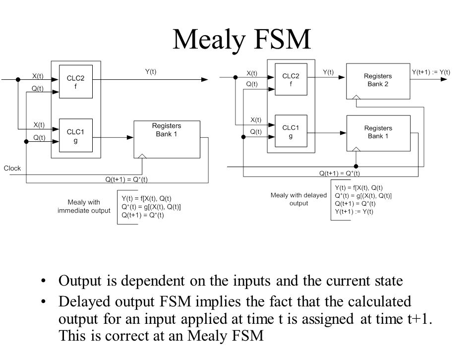 Mealy FSM Output is dependent on the inputs and the current state