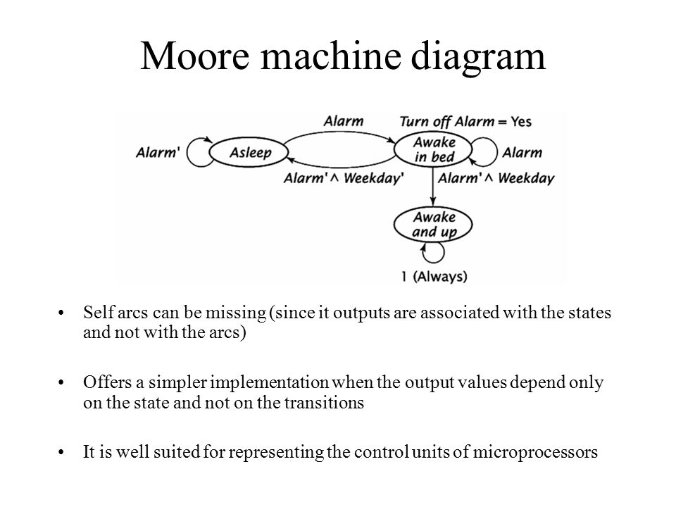 Moore machine diagram Self arcs can be missing (since it outputs are associated with the states and not with the arcs)