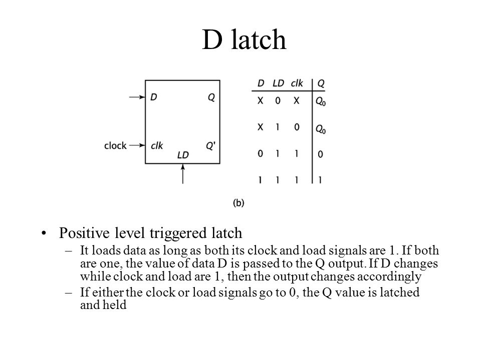 D latch Positive level triggered latch