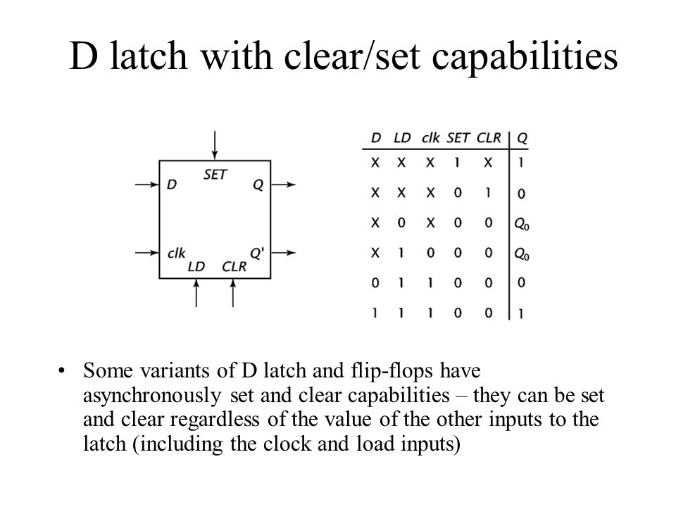 D latch with clear/set capabilities