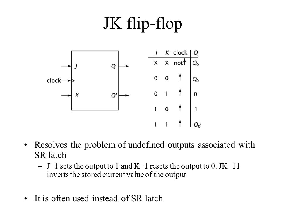 JK flip-flop Resolves the problem of undefined outputs associated with SR latch.