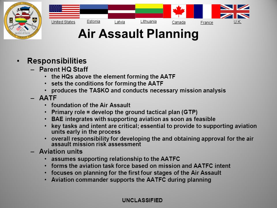 Air Assault Planning Responsibilities Parent HQ Staff AATF