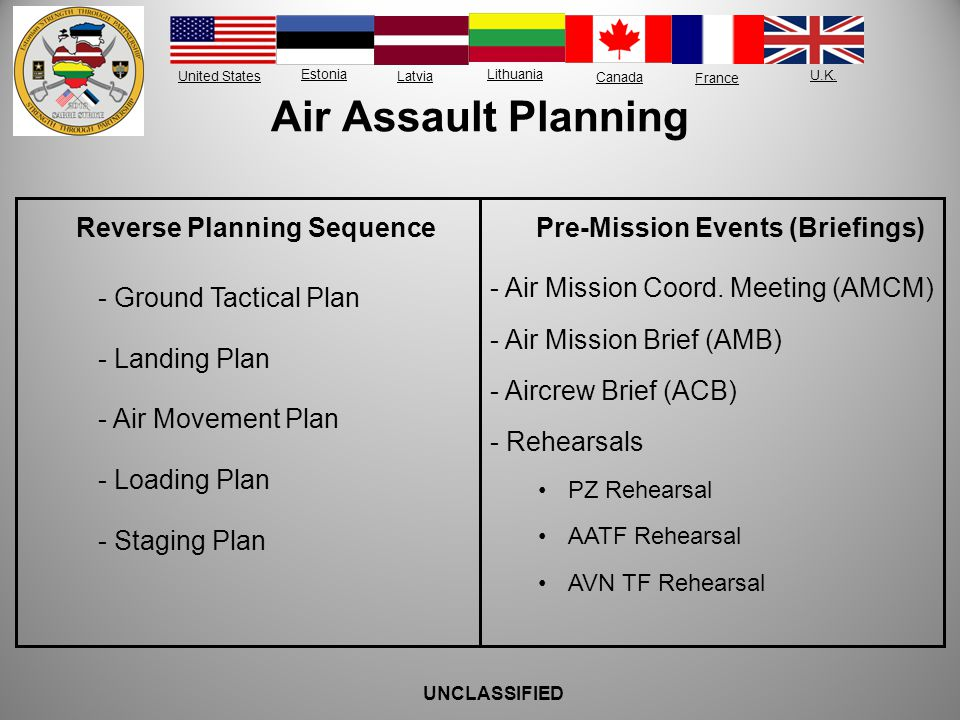 Air Assault Planning Reverse Planning Sequence