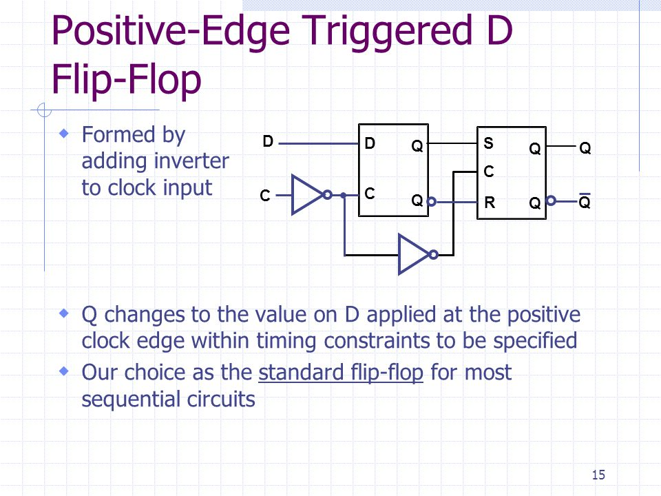 Positive-Edge Triggered D Flip-Flop