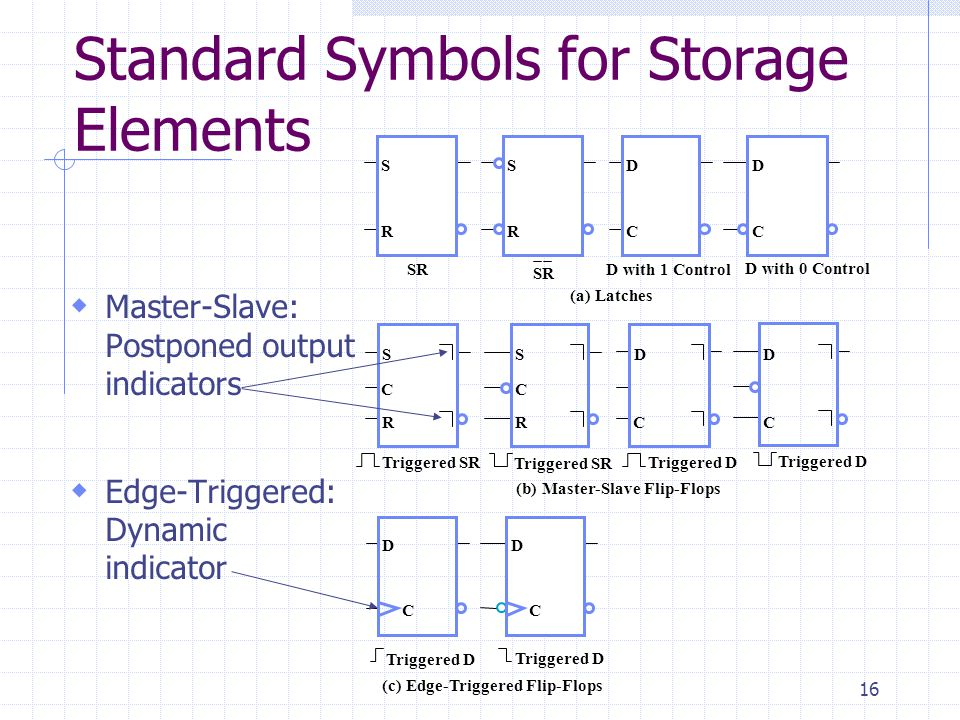 Standard Symbols for Storage Elements