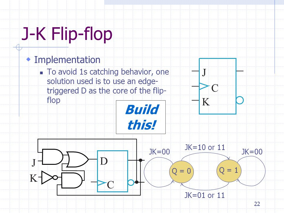 J-K Flip-flop Build this! J C K JK=10 or 11 JK=00 D J Q = 0 Q = 1 K C