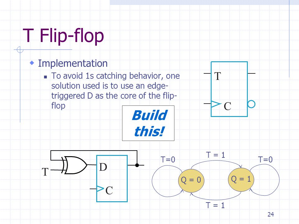 T Flip-flop Build this! T C T = 1 T=0 D T Q = 0 Q = 1 C Implementation