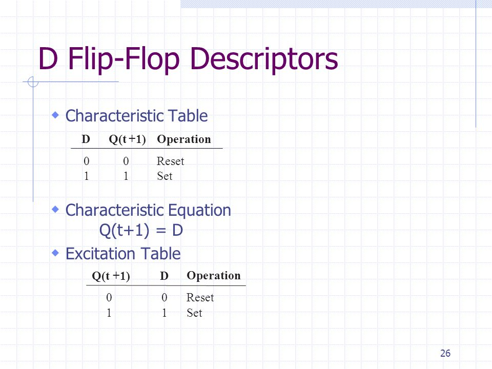 D Flip-Flop Descriptors