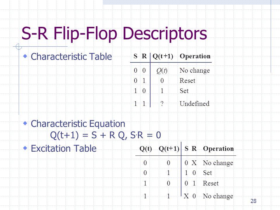 S-R Flip-Flop Descriptors