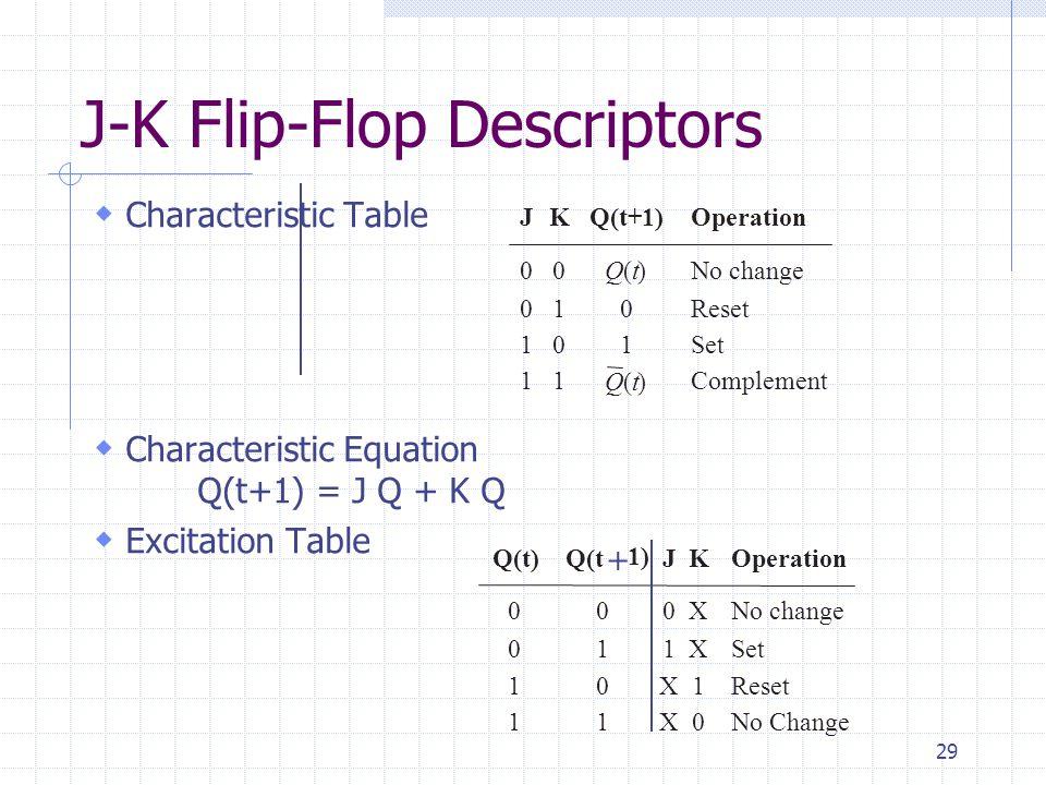 J-K Flip-Flop Descriptors