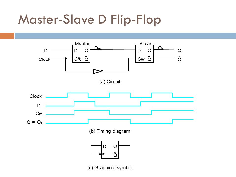 flip-flops, registers, counters, and a simple processor ... asynchronous counter t flip flop timing diagram