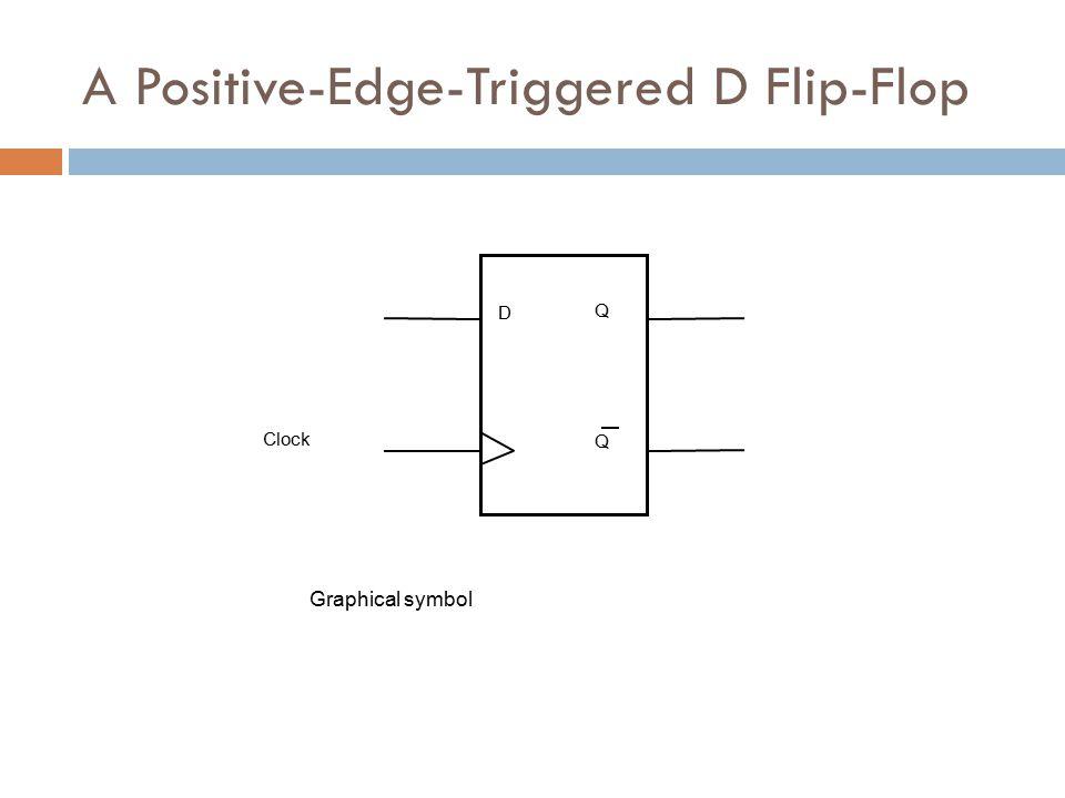 A Positive-Edge-Triggered D Flip-Flop