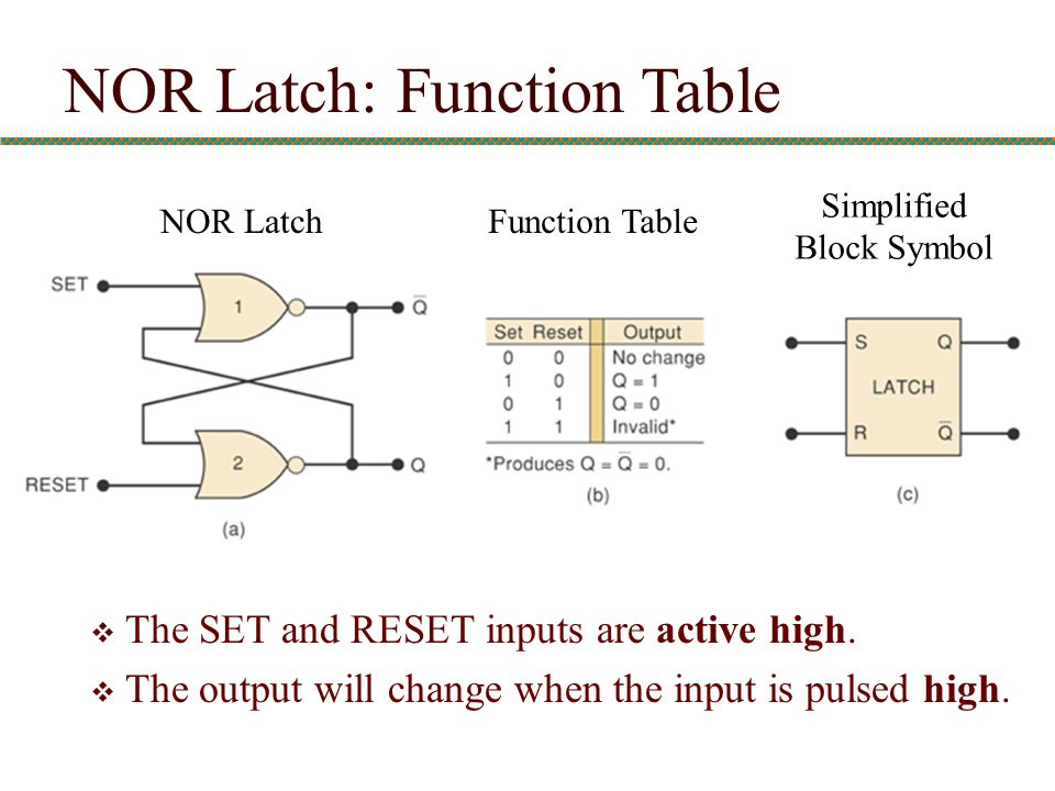 NOR Latch: Function Table
