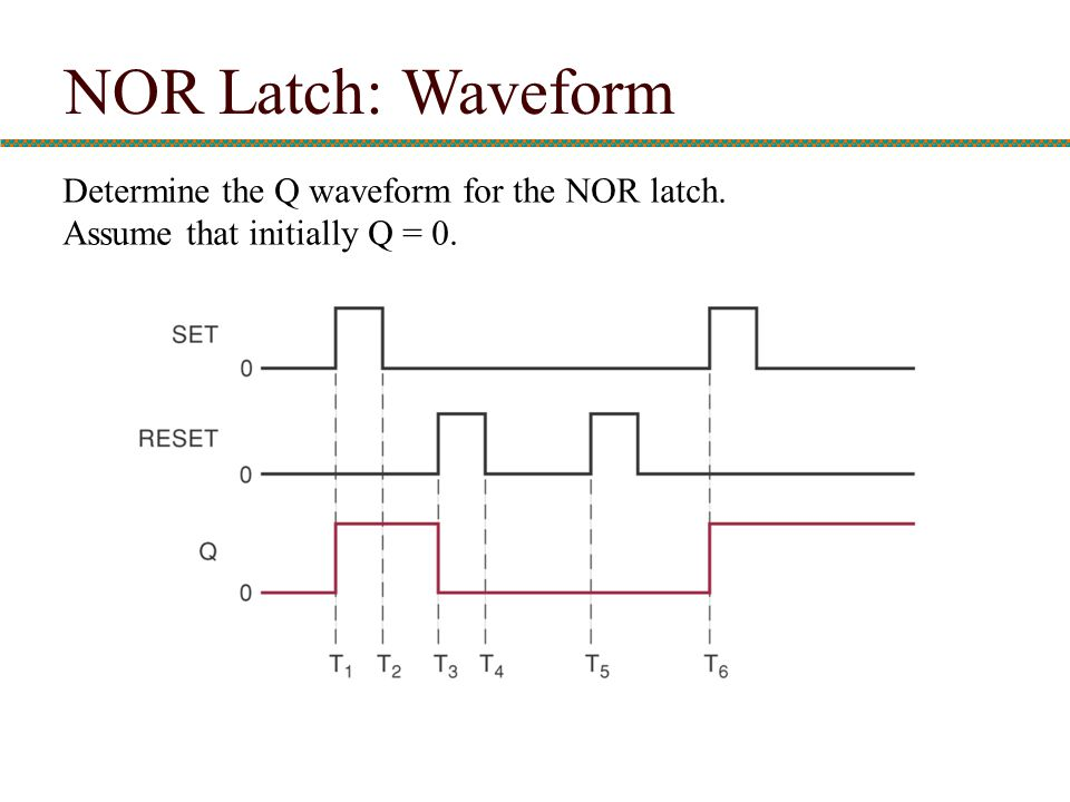 NOR Latch: Waveform Determine the Q waveform for the NOR latch.