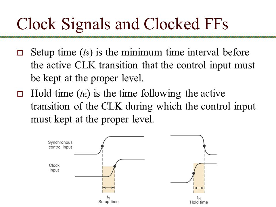 Clock Signals and Clocked FFs