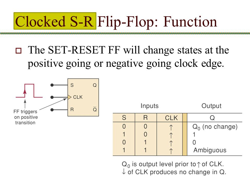 Clocked S-R Flip-Flop: Function