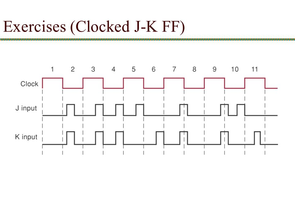 Exercises (Clocked J-K FF)