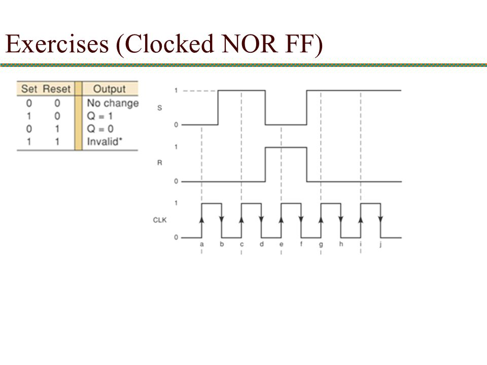 Exercises (Clocked NOR FF)