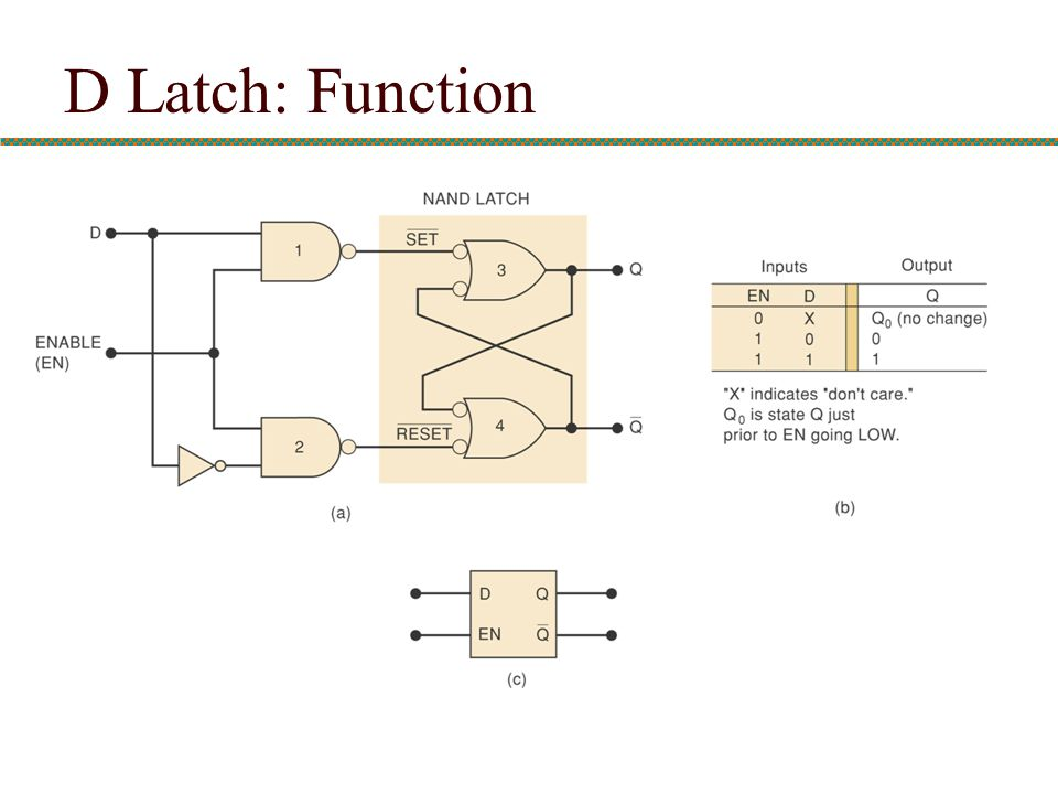 D Latch: Function