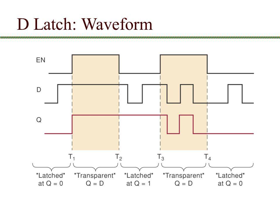 D Latch: Waveform