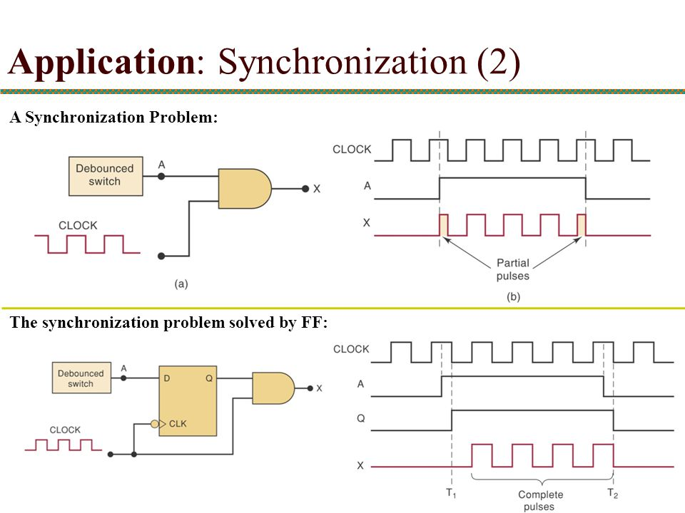Application: Synchronization (2)