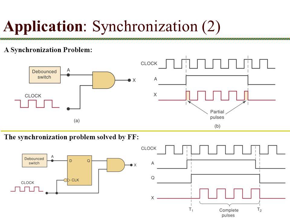 Application: Synchronization (2)
