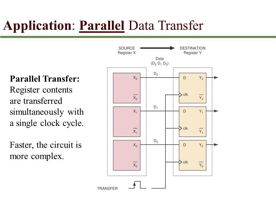 Application: Parallel Data Transfer