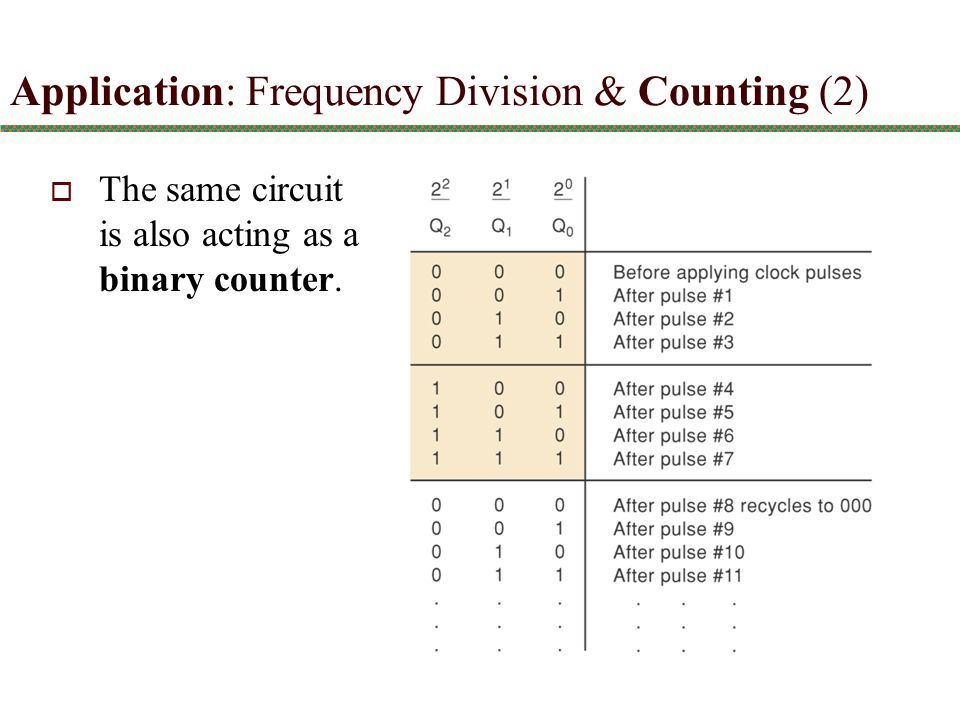 Application: Frequency Division & Counting (2)