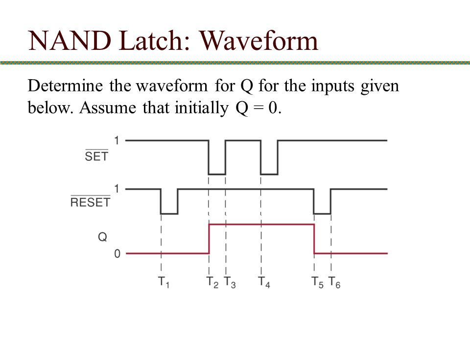NAND Latch: Waveform Determine the waveform for Q for the inputs given below.
