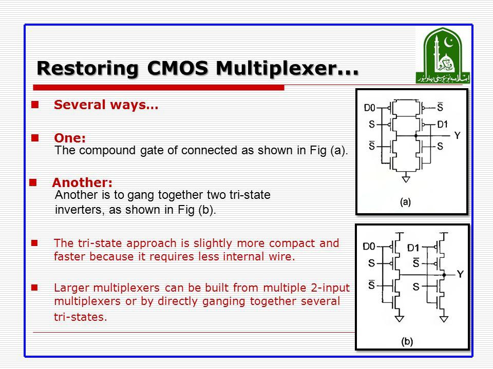 Restoring CMOS Multiplexer…