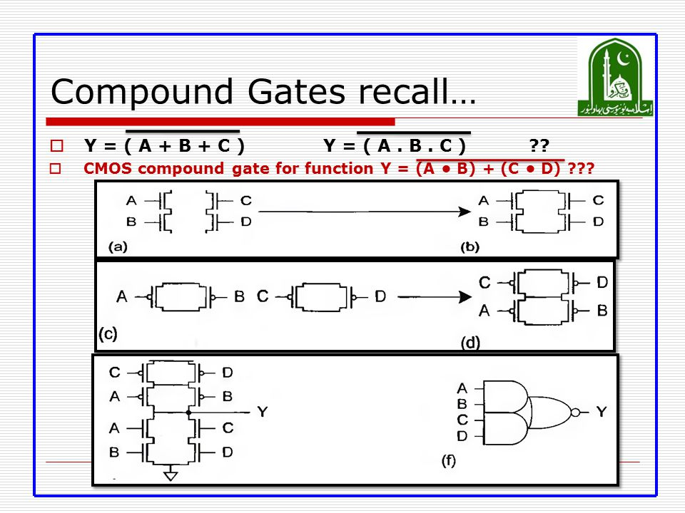 Compound Gates recall…
