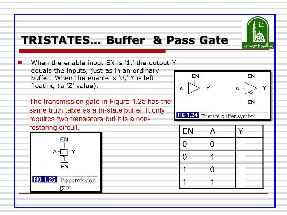 TRISTATES… Buffer & Pass Gate