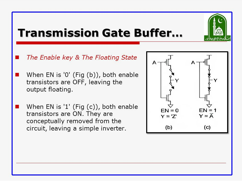 Transmission Gate Buffer…