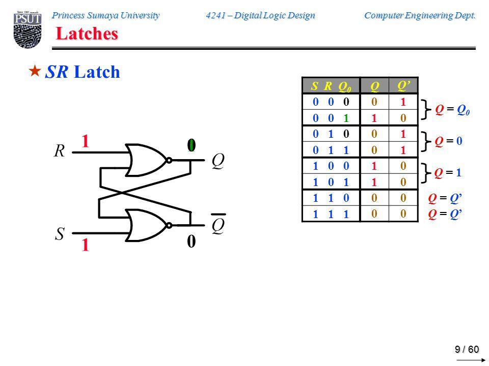 Latches SR Latch S R Q 0 0 Q0 0 1 1 0 1 1 1 Q=Q'=0 No change Reset Set