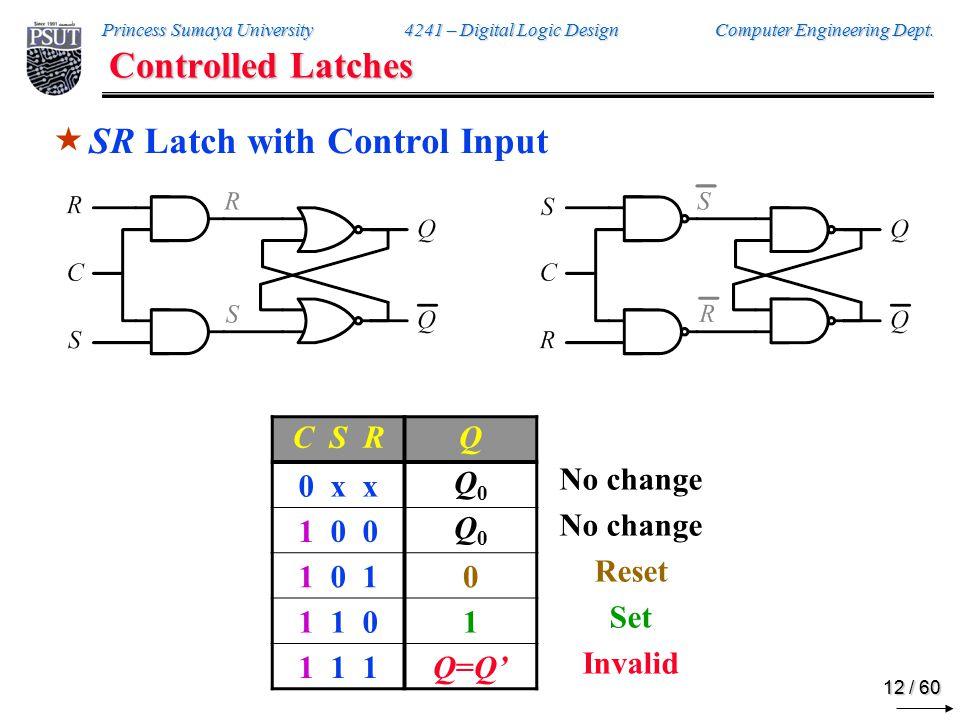 Controlled Latches D Latch (D = Data) Timing Diagram C D Q t C D Q 0 x