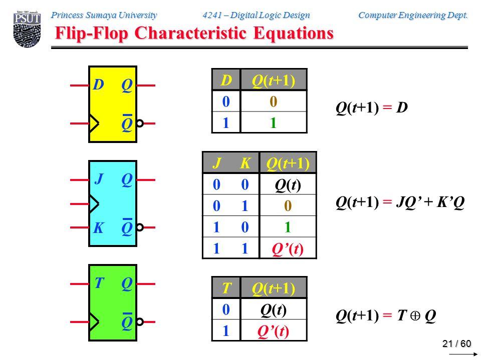 Flip-Flop Characteristic Equations
