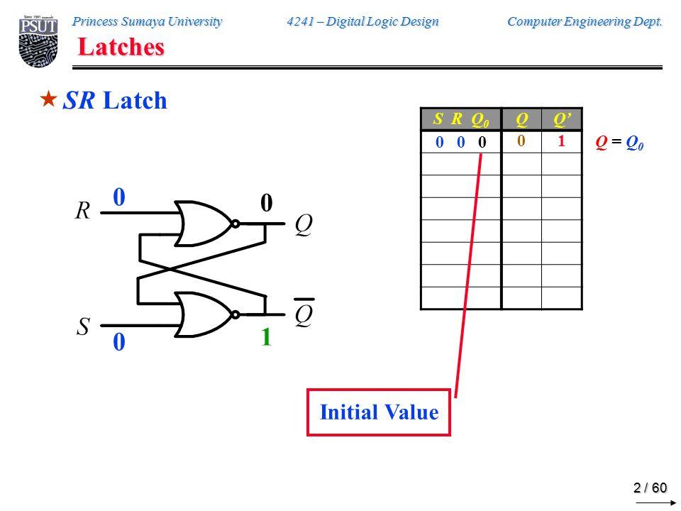 Latches SR Latch S R Q0 Q Q' 0 0 0 1 0 0 1 Q = Q0 1 Q = Q0 1