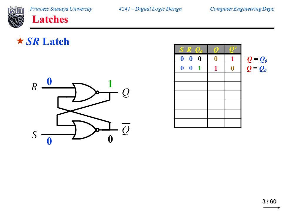 Latches SR Latch S R Q0 Q Q' 0 0 0 1 0 0 1 0 1 0 Q = Q0 1 Q = 0 1 1