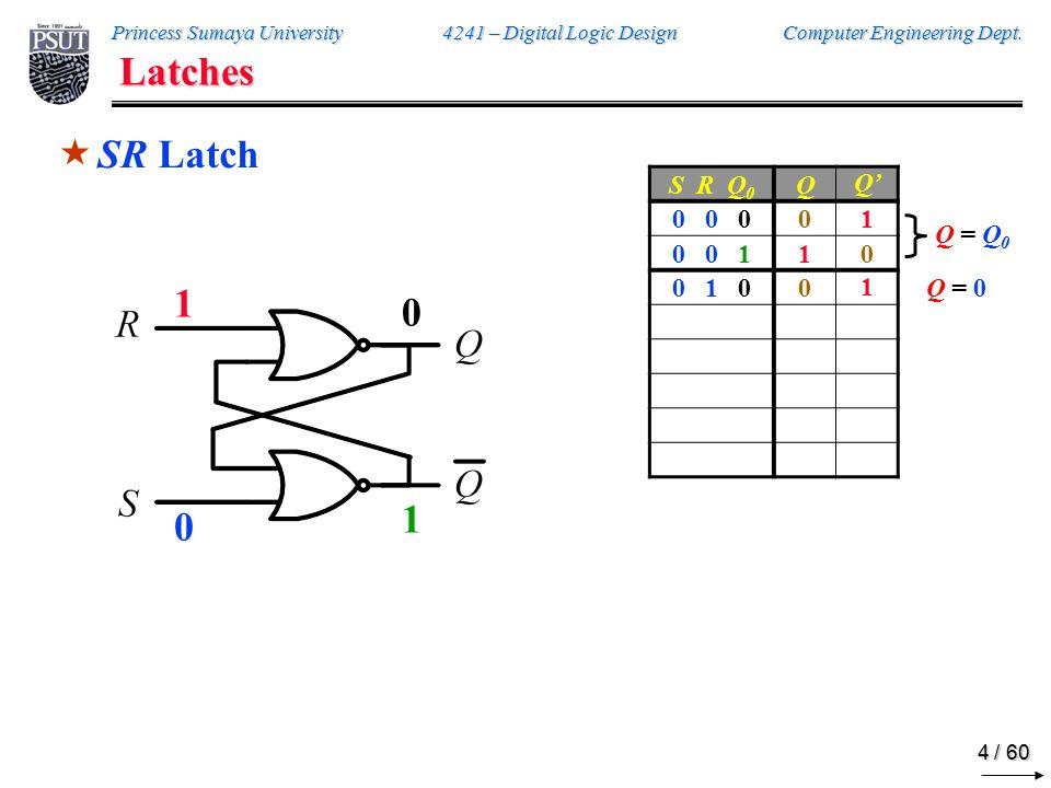 Latches SR Latch 1 1 S R Q0 Q Q' 0 0 0 1 0 0 1 0 1 0 0 1 1 Q = Q0