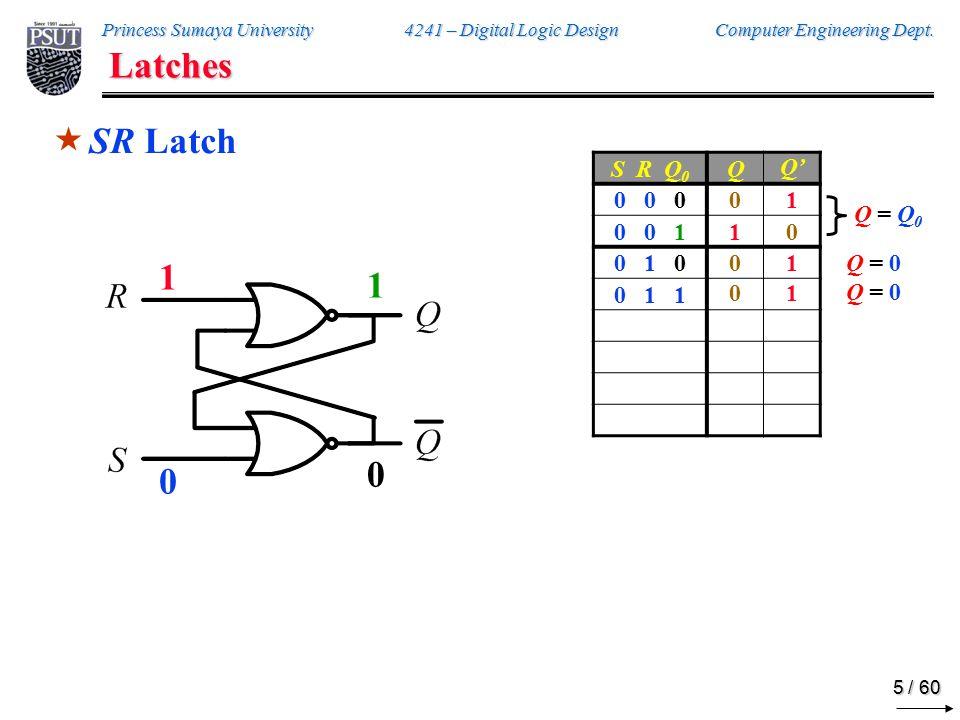 Latches SR Latch 1 1 S R Q0 Q Q' 0 0 0 1 0 0 1 0 1 0 0 1 1 1 0 0