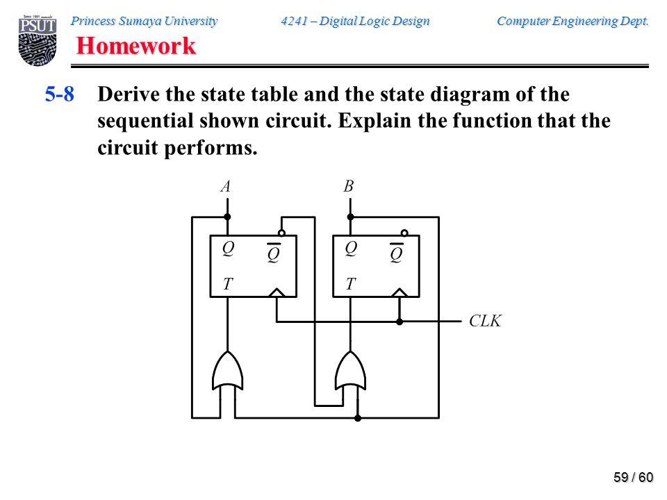 Homework 5-9.