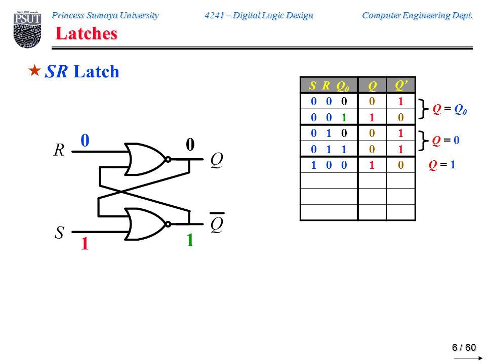 Latches SR Latch 1 1 S R Q0 Q Q' 0 0 0 1 0 0 1 0 1 0 0 1 1 1 0 0 1 0 1