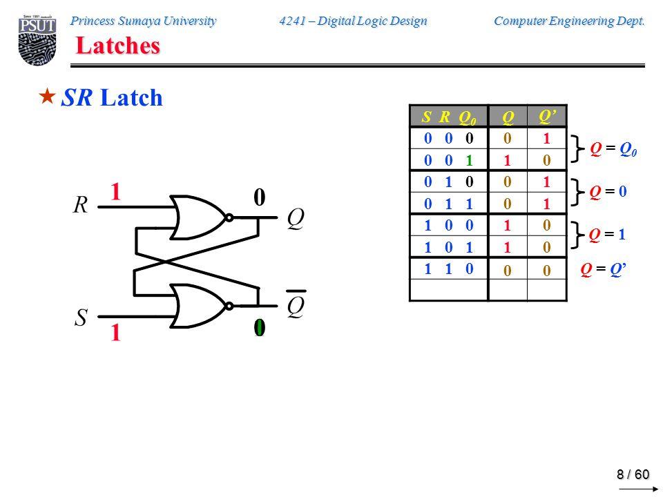 Latches SR Latch 1 1 1 S R Q0 Q Q' 0 0 0 1 0 0 1 0 1 0 0 1 1 1 0 0