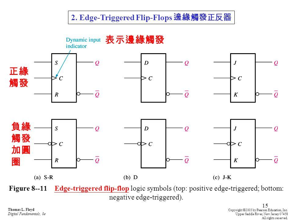 表示邊緣觸發 正緣 觸發 負緣 觸發 加圓 圈 2. Edge-Triggered Flip-Flops 邊緣觸發正反器