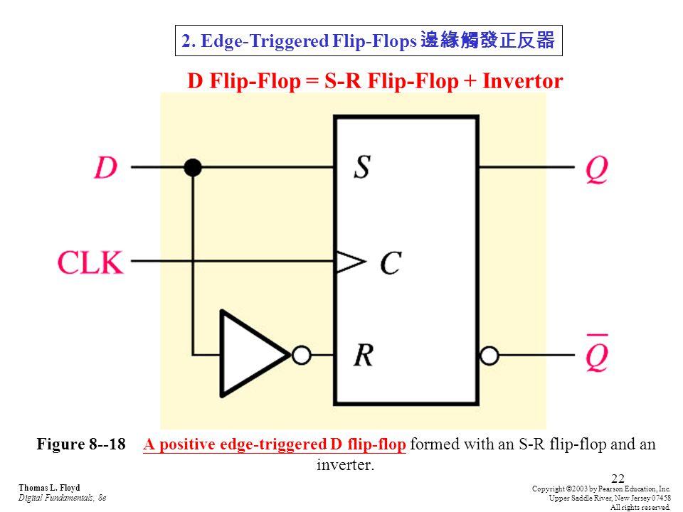 D Flip-Flop = S-R Flip-Flop + Invertor