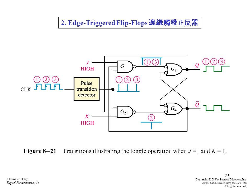 2. Edge-Triggered Flip-Flops 邊緣觸發正反器
